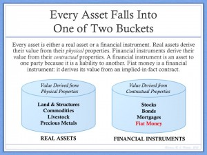 Is Money A Short Duration Or Long Duration Asset The Money Enigma